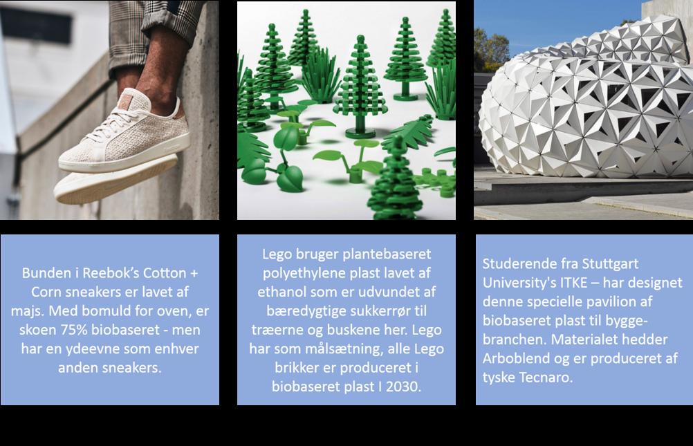 innovativt bæredygtigt design