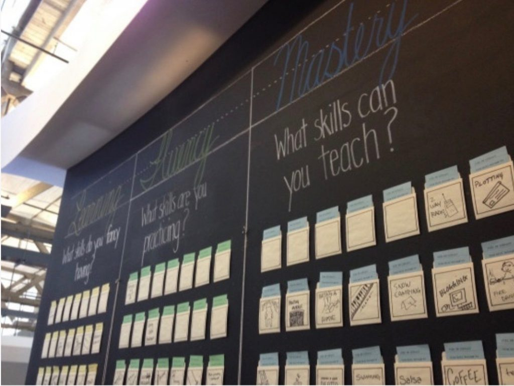 Ideo har en learning wall som faciliterer idéudveksling og fremmer projektarbejde